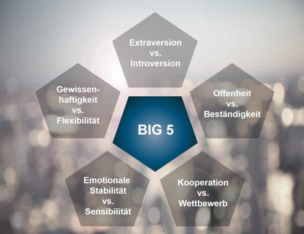Persönlichkeitsmodell Big 5